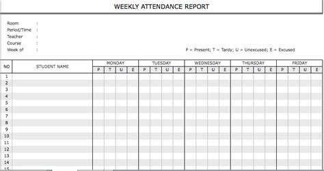 Weekly Attendance Report Template Microsoft Excel Templates Time And Attendance Templates Free