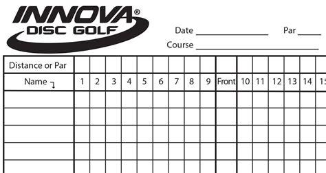 Golf Tournament Budget Template