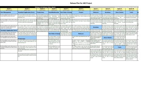 scrum release plan template best photos of detailed project plan template simple
