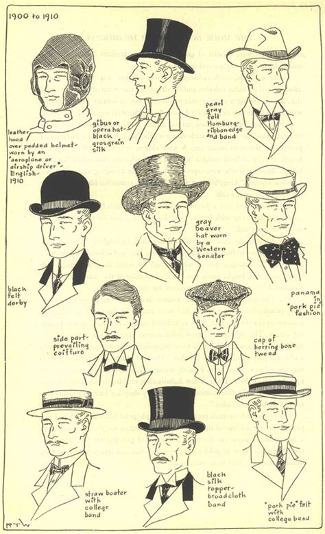 1850 To 1900 Hairstyles For Hats by 1900 1910 Edwardian Fashions Hats
