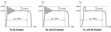 snubber design for diode solutions no opto flyback dc dc converters snubber protection circuits