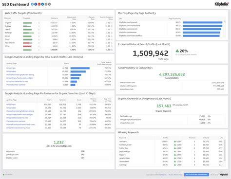 Web Analytics Klipfolio Com Seo Performance Report Template