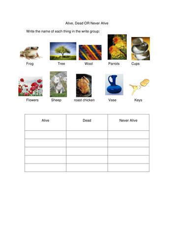 Is It Alive Worksheet by Living Non Living Dead Alive Never Alive By Jidenglish Teaching Resources Tes