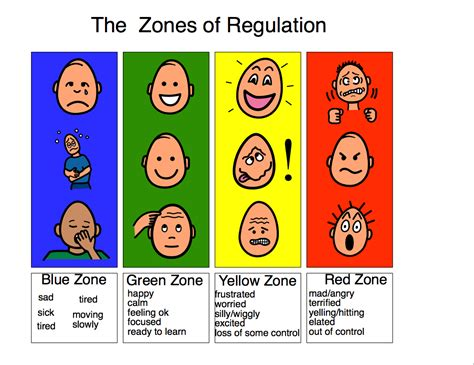 printable zones of regulation zones of regulation lessons tes teach