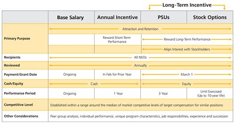 Equity Mba Salary by Equity Data Analyst Bloomberg Salary Make Resume Best