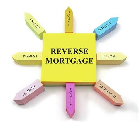 Reverse Mortgage | when should seniors consider a reverse mortgage simply
