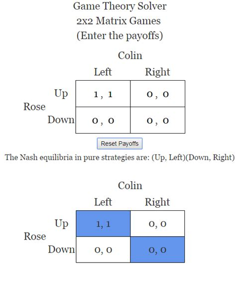game theory tuesdays 2 215 2 matrix game solver mind your