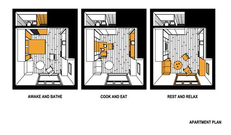 Studio Apartment Plans micro apartments across america anna fisher pinkert
