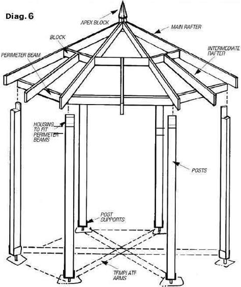 do it yourself building plans pin by linda schlunsen on sunroom pinterest