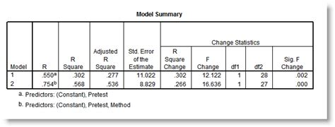 spss tutorial glm lesson 14