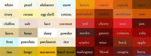 color vino en ingles colores en ingl 233 s web maestro