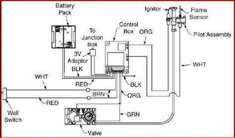 heatilator gas fireplace troubleshooting wiring diagrams