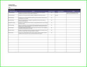 Audit Plan Template by Audit Plan Template Excel Schedule Template Free