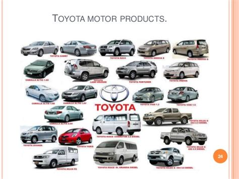 Presentation On Toyota Motors L T D