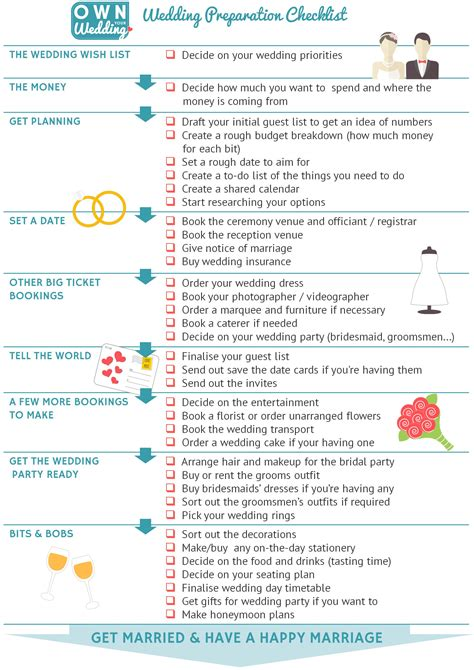 how to set up a wedding guest list in excel wedding preparation checklist own your wedding