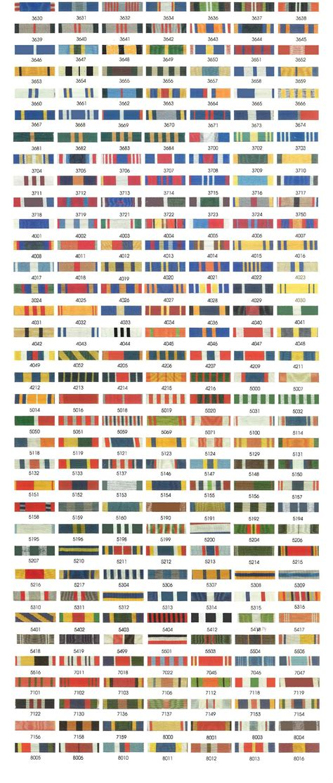us military medals and ribbons identification for army awards and decorations army chart billingsblessingbags org