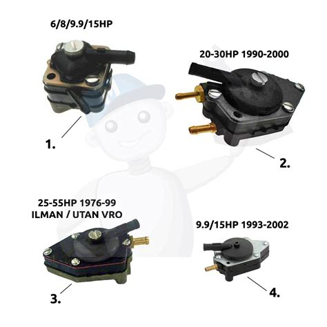 outboard motor repair gonzales la pin evinrude johnson outboard motor cover diagram and