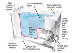 how much water can a bathtub hold myrtle re bath walk in bathtub archives myrtle