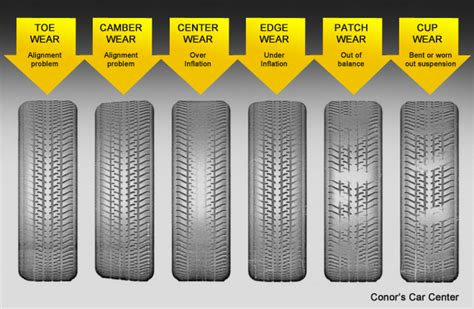 alignment wear on tires didcot auto centre tyres wheels alignment laser