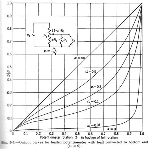 wiring diagram potentiometer log taper 38 wiring diagram