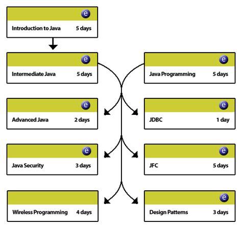 x star pattern in java java program for stars patterns courtsoftware