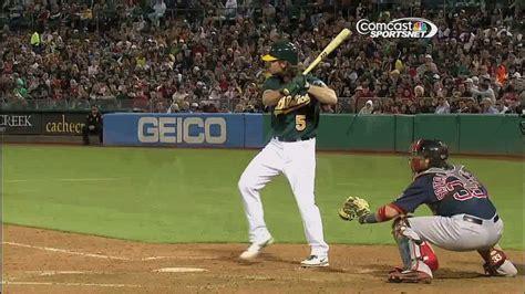 major league hitters swings image gallery mlb swings