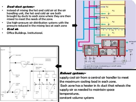 ms tp wiring diagram electrical and electronic diagram