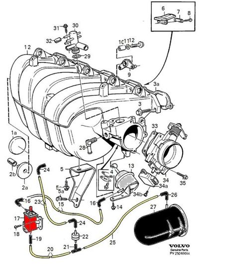 volvo pcv system pcv system service troubles 94 850 n a help