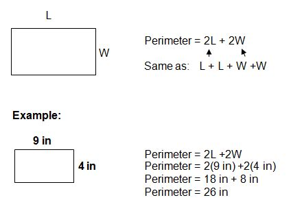 how to calculate perimeter perimeter formulas and circumference of a circle