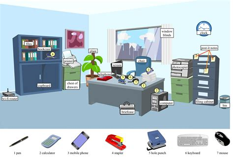 Office Supplies Names Office Equipment Vocabulary To Learn