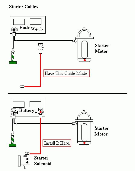 grounding wiring diagrams