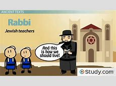 The Jewish Belief System: Description, Elements & History ... Islam World History Test