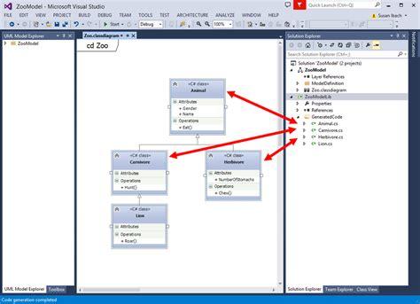 visual studio uml class diagram working with class diagrams let visual studio 2013 do the
