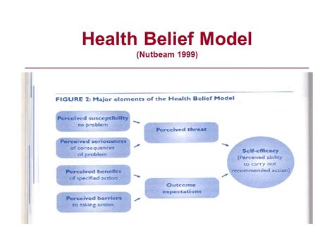 Health Model The Gallery For Gt Workplace Safety Quotes
