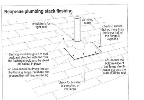 roof plumbing stack k s inspections