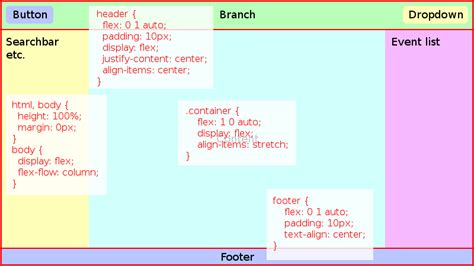 extjs layout fit height 100 html5 guide full screen fixed layout webpage header
