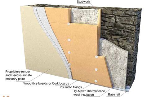 External Wall Insulation Homebuilding Amp Renovating