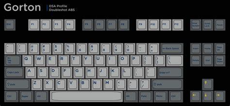 design font keyboard gb pmk dsa gorton deskthority