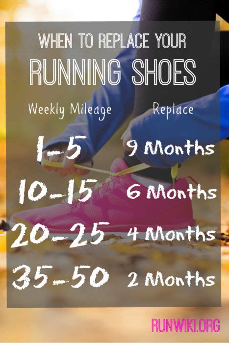 when to change running shoes how often to replace running shoes 28 images how often