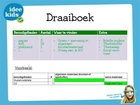 Voorbeeld Draaiboek presentatie nieuwe monitoren pk