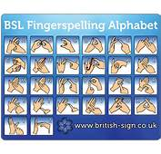 Fingerspelling Mousemat  Learn British Sign Language
