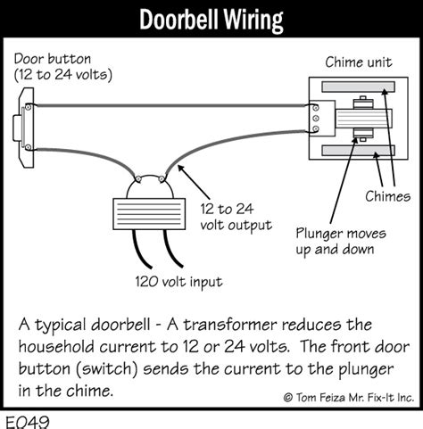 doorbell wiring and installation switch nutone intercom