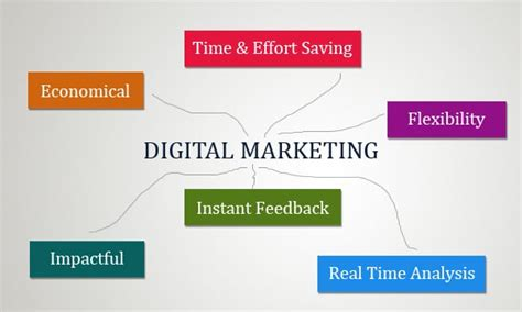 Benefits Of Not Owning A Tv by 7 Benefits Of Digital Marketing For Business Benefits Of