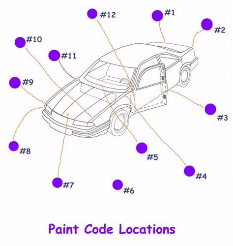 saturn paint code location saturn get free image about wiring diagram