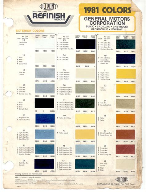 dupont color codes images