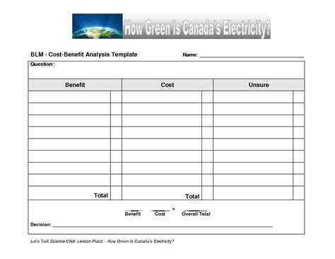 cost benefit analysis template simple cost benefit analysis template bamboodownunder