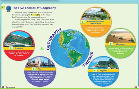 5 themes of geography canada the grade 7 8 hub geography