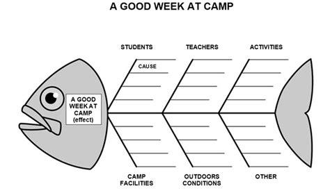 Brainstorming Template Word