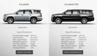 Cadillac Escalade Height Cadillac 2018 Escalade Suv Esv Specs Selector