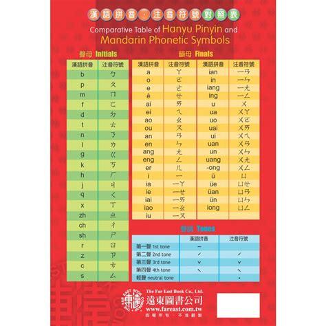 new year greetings hanyu pinyin opinions on hanyu pinyin